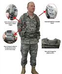 Rifleman Kit